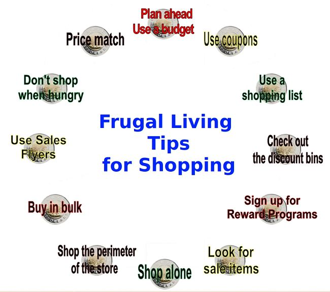 Frugal Living Tips for Shopping